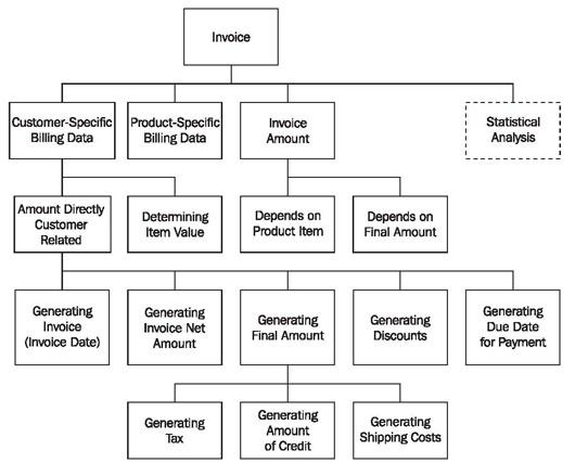 Hipo Diagram Meaning - Electrical Work Wiring Diagram •