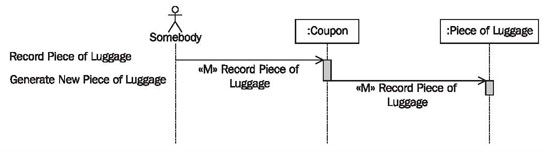 Constructing sequence diagrams figure 475 events in a sequence diagram ccuart Choice Image