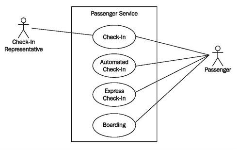 airline flight reservation
