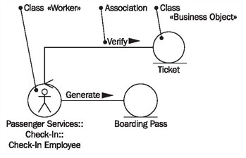 Class diagram figure 334 class diagram ccuart Image collections