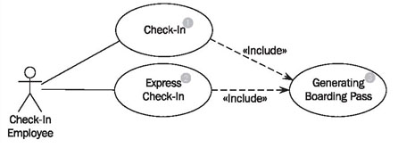 use case diagramreading use case diagrams